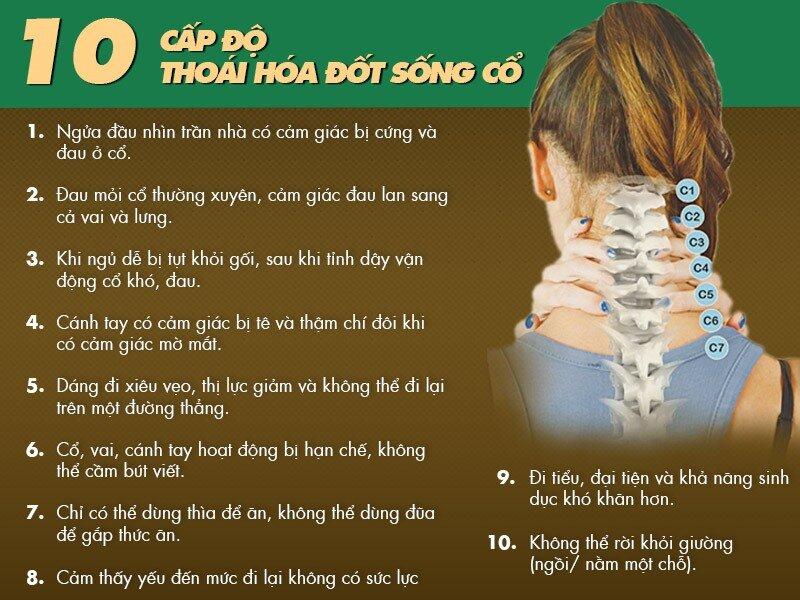 10 cấp độ bệnh thoái hóa cột sống cổ cần chú ý