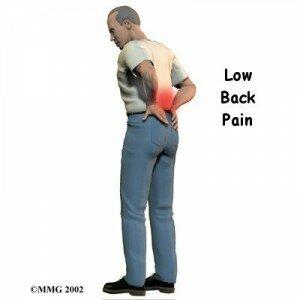 Đau lưng sau khi cắt bỏ tử cung