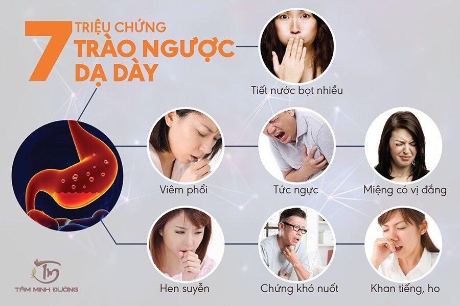 Một số triệu chứng phổ biến ở người bệnh trào ngược dạ dày